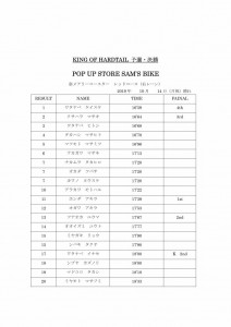 KOH予選決勝RESSULT_page001