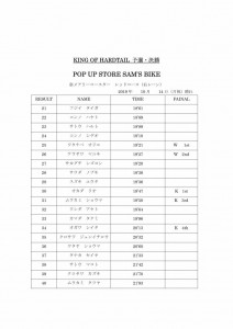 KOH予選決勝RESSULT_page002